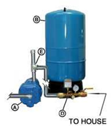 Electric Pump diagram